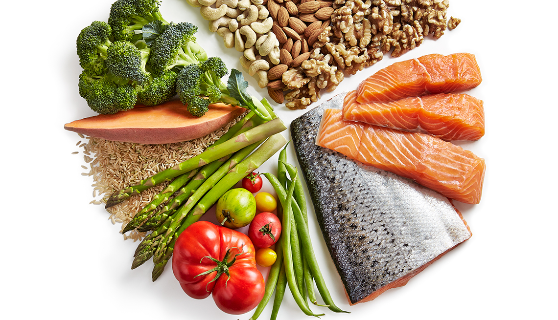 health benefits of the zone diet