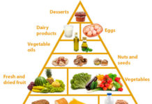 Lacto-Ovo-vegetarian diet