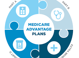 Who qualifies for Medicare advantage